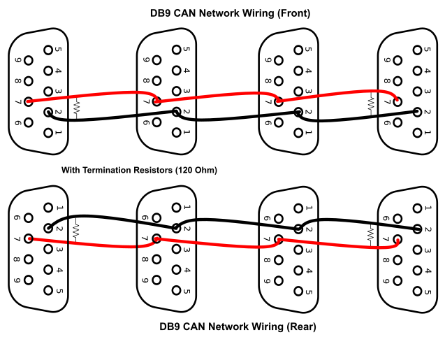 Can Bus Wiring Diagram  A Basics Tutorial